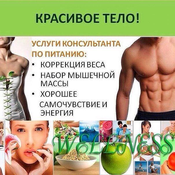 Тест онлайн для похудения