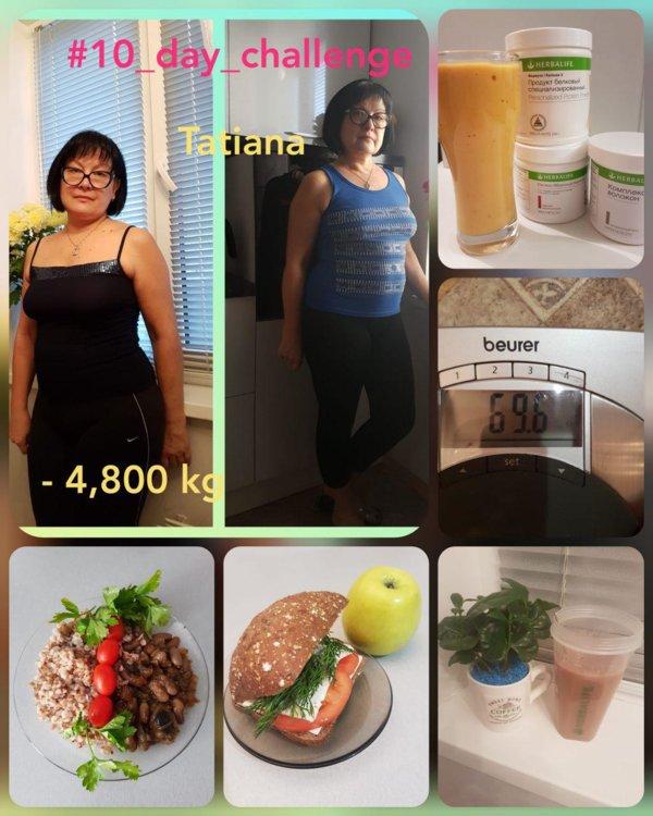 Гербалайф Похудение Без Диеты Голода. Как я набрала лишний вес из-за