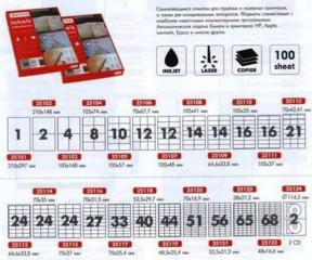 Лучшие цены и качество в Молдове на стикеры, самоклейку, этикетку.