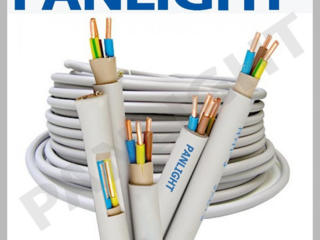 CABLU de FORTA, cablu electric, fir electric, cabluri conductoare