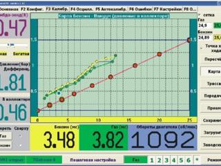 Комплект адаптеров для диагностики газового инжектора ГБО 12 разъемов