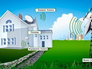 Усиление мобильной связи в Одессе и области по доступной цене