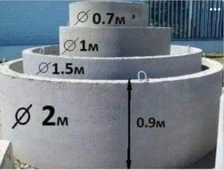 Копаем канализации Săpăm canalizări