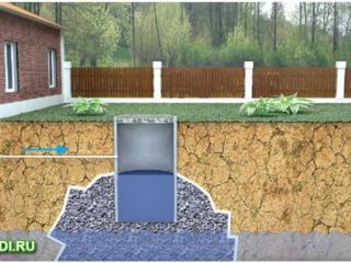 Sapam canalizare! tranșee! instalăm țevi+inele de beton! Taiem Asfalt!