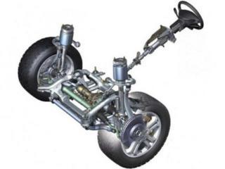 Ремонт рулевой части авто в Кишиневе