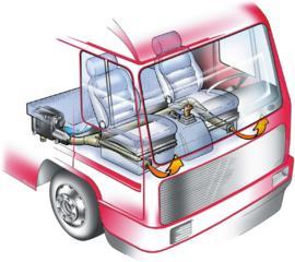 Майстер з ремонту та обслуговування автономних автообігрівачів