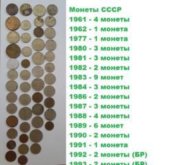 Банкноты, монеты СССР, значки