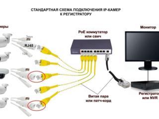 IP видеонаблюдение. Регистратор на 8 камер 1500 лей. Камеры 700 лей