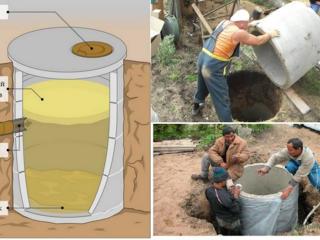 Копаем канализации вручную и техникой, есть бетонные кольца, копаем траншеи