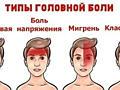 Лечу головные боли и депрессии